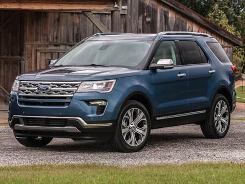 2019-ford-explorer-noleggio a lungo termine