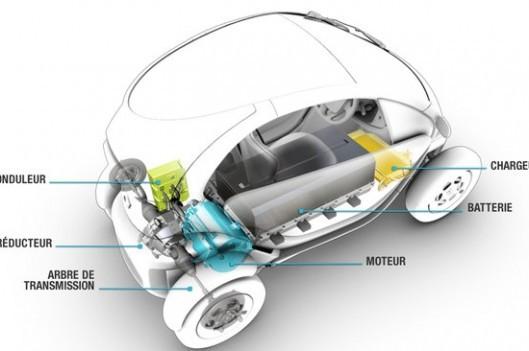 renault-twizy-schema-tecnico green mobility rent